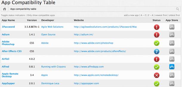 lion_appcompatibility_list_00