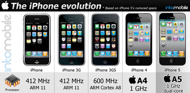 infomobile_iphone_evolution_00