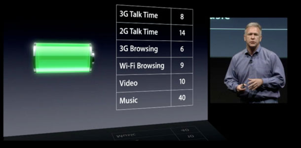 faq_iphone4s_battery_life_0