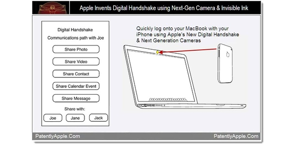 apple_researching_camera_based_digital_handshakes_sharing_data_between_devices_0