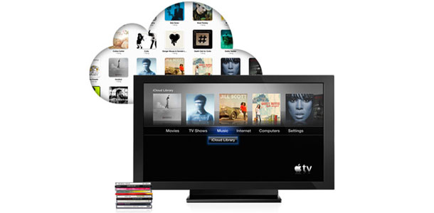 suppliers_begin_preparing_32_37_apple_television_sets_early_2012_0
