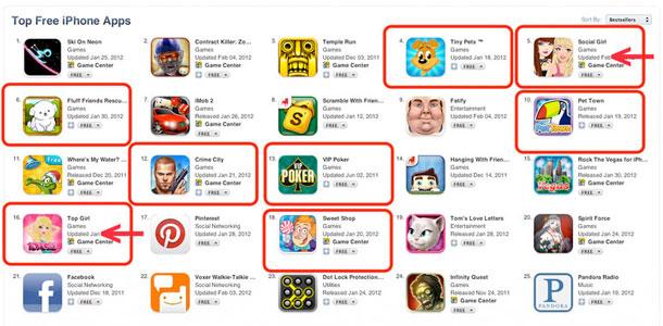 apple_warns_developers_not_manipulate_app_store_rankings_0