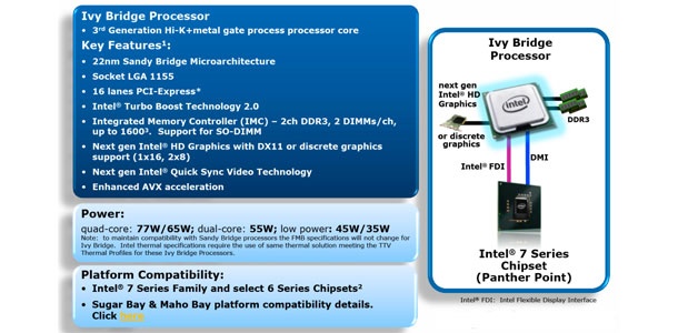 ivy_bridge_quad_core_desktop_mobile_processors_reportedly_launching_april_29_0
