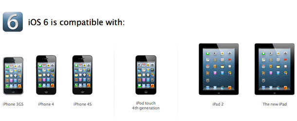 will_your_ios_device_get_all_of_the_new_ios_6_features_0