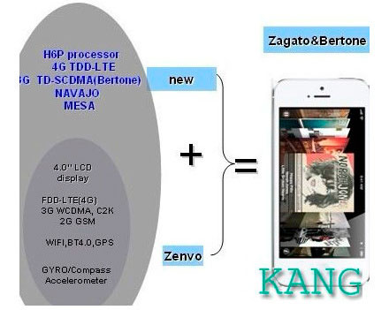 leaked-documents-allege-two-versions-of-the-low-cost-iphone-codenamed-zenvo-zagatobertone-2
