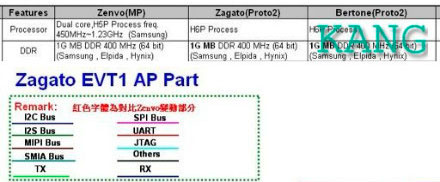 leaked-documents-allege-two-versions-of-the-low-cost-iphone-codenamed-zenvo-zagatobertone-3