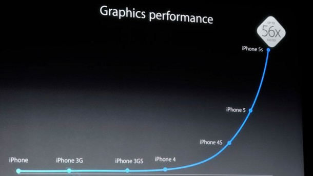 apple-announces-the-iphone-5s-the-gold-standard-of-phones-6