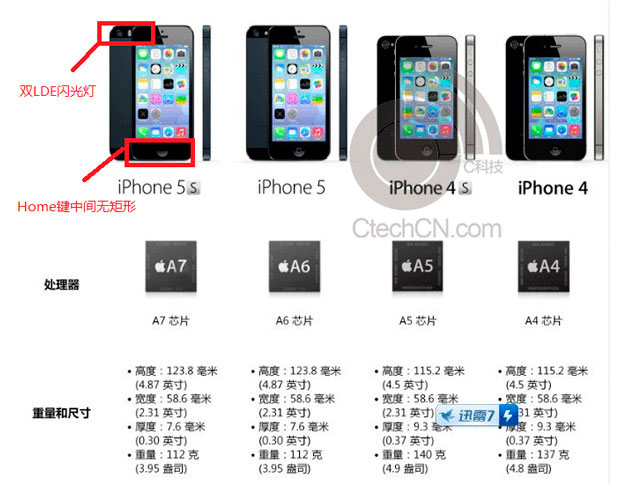 iphone-5s-specs-spotted-in-leaked-doc-alongside-5-1