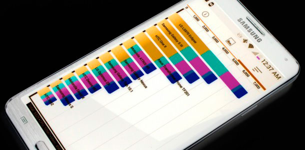 samsung-again-caught-doping-benchmarks-for-galaxy-note-3-0
