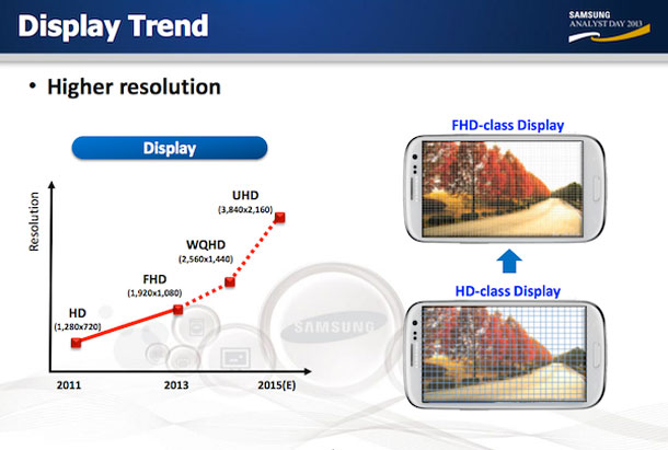 samsung-promises-foldable-super-retina-devices-by-2015-2