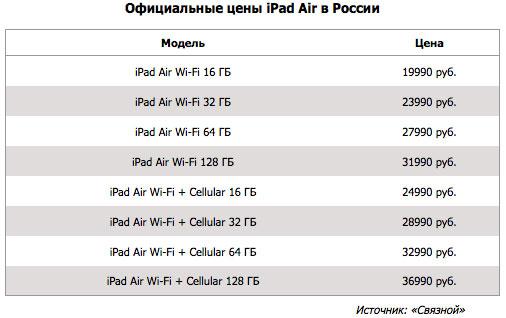 stali-izvestnyi-tsenyi-na-ipad-air-i-ipad-mini-2-retina-v-rossii-1