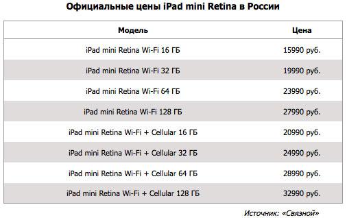 stali-izvestnyi-tsenyi-na-ipad-air-i-ipad-mini-2-retina-v-rossii-2