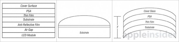 apple-patents-tech-for-making-curved-touch-surfaces-displays-2