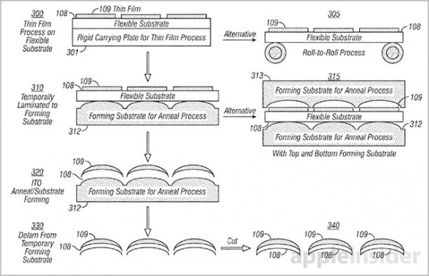 apple-patents-tech-for-making-curved-touch-surfaces-displays-3