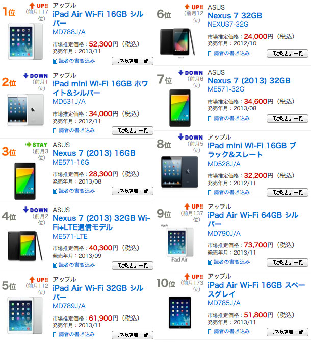 apples-new-ipads-are-dominating-the-tablet-market-in-japan-1