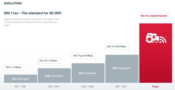 broadcoms-new-5g-802-11ac-wi-fi-chip-1