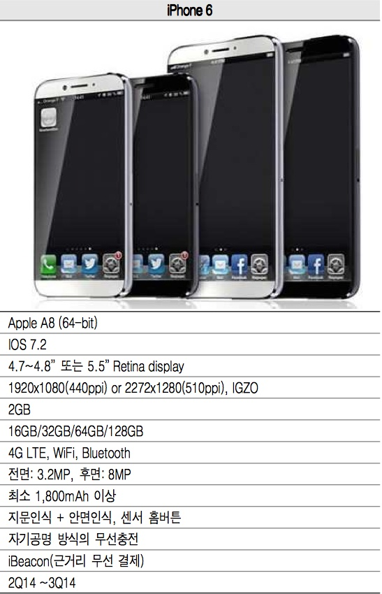 new-iphones-will-feature-larger-IGZO-displays-2gb-of-ram-1