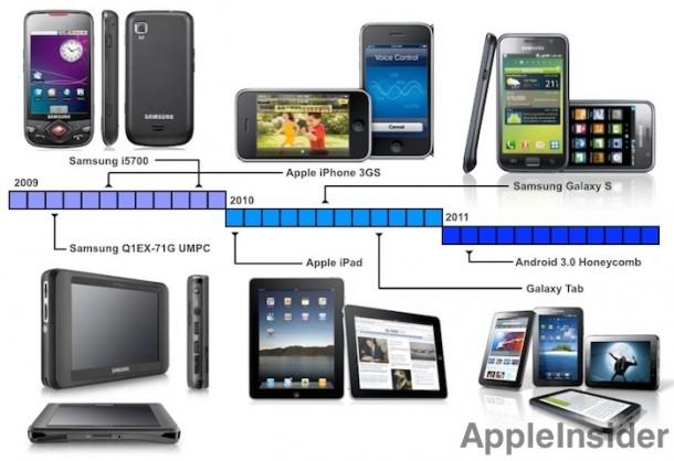 apple-seeking-damages-of-2b-in-new-trial-samsung-1