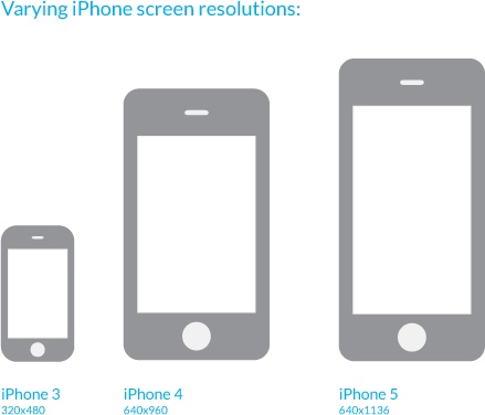 how-apple-could-make-the-move to-4-7-inch-iphone-displays-1