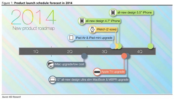 apple-already-restricting-retail-employee-time-off-in-sept-its-usual-iphone-launch-1