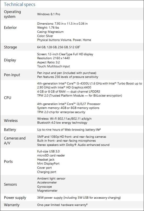 microsoft-surface-pro-3-announced-specs-price-release-date-6