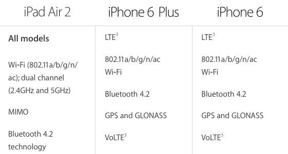 Bluetooth 2 6 crack скачать